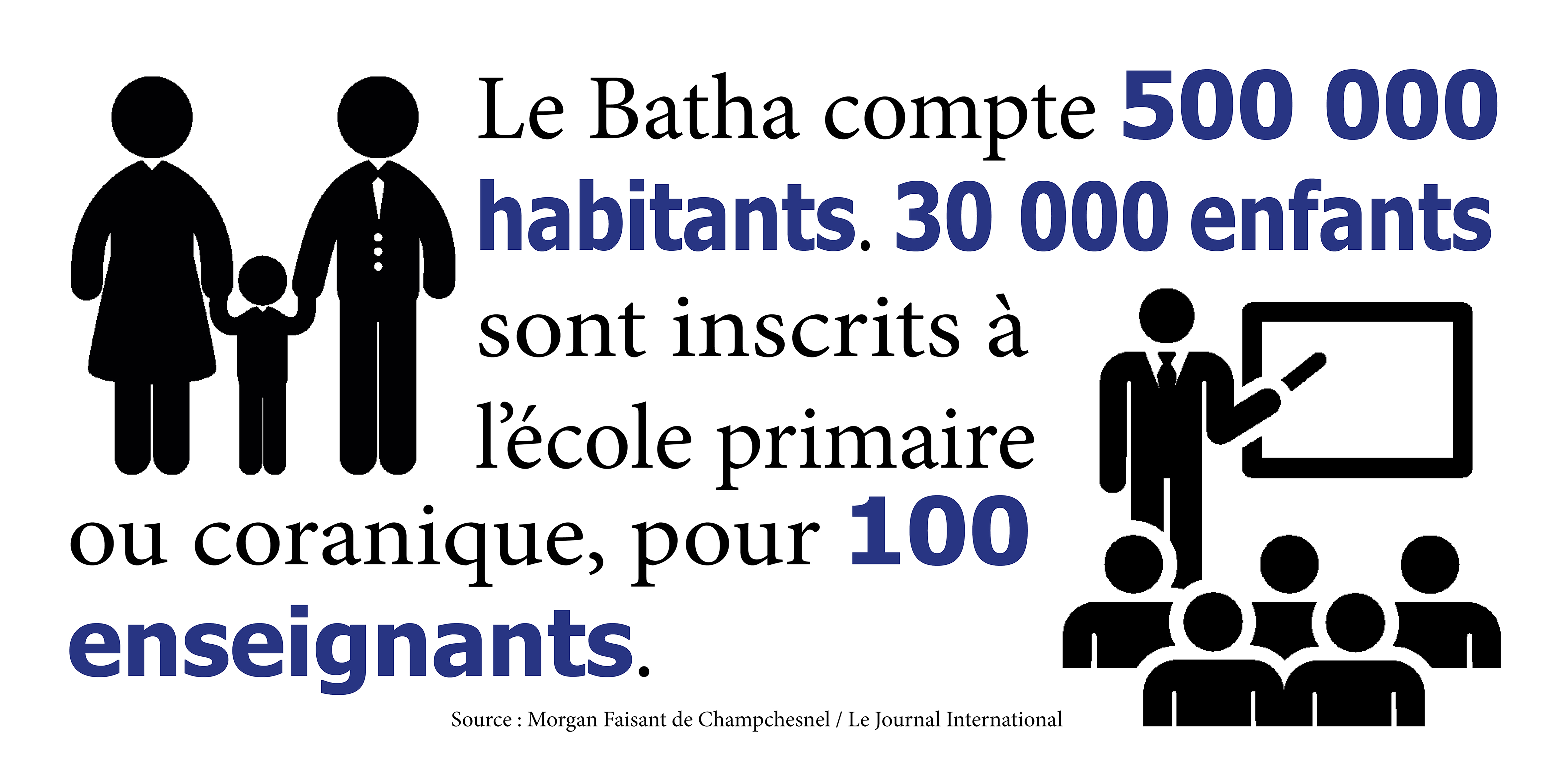 Infographie Auriane Guiot.