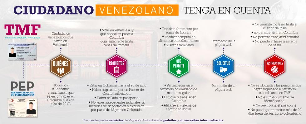 Crédit Migracion Colombia.