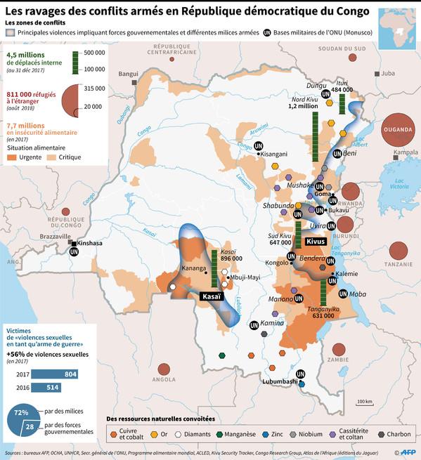 Les ravages des conflits armés en République Démocratique du Congo. Permet de comprendre le contexte politique dans lequel le Docteur Mukwege exerce.